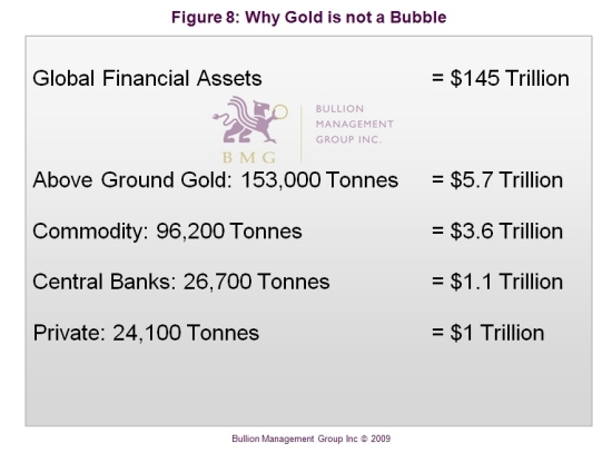 How to Inflation-Proof Your Portfolio – Part 2 | Why Gold is not a Bubble